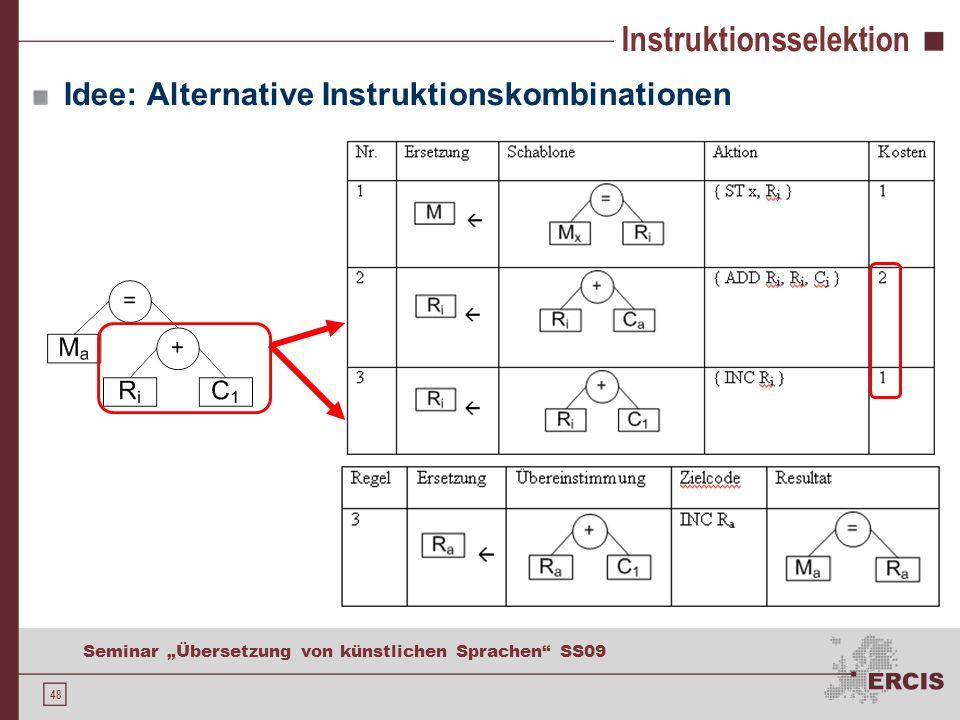 48 Seminar Übersetzung von künstlichen Sprachen SS09 Instruktionsselektion Idee: Alternative Instruktionskombinationen