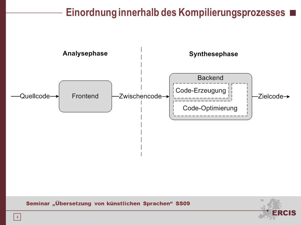 4 Seminar Übersetzung von künstlichen Sprachen SS09 Einordnung innerhalb des Kompilierungsprozesses