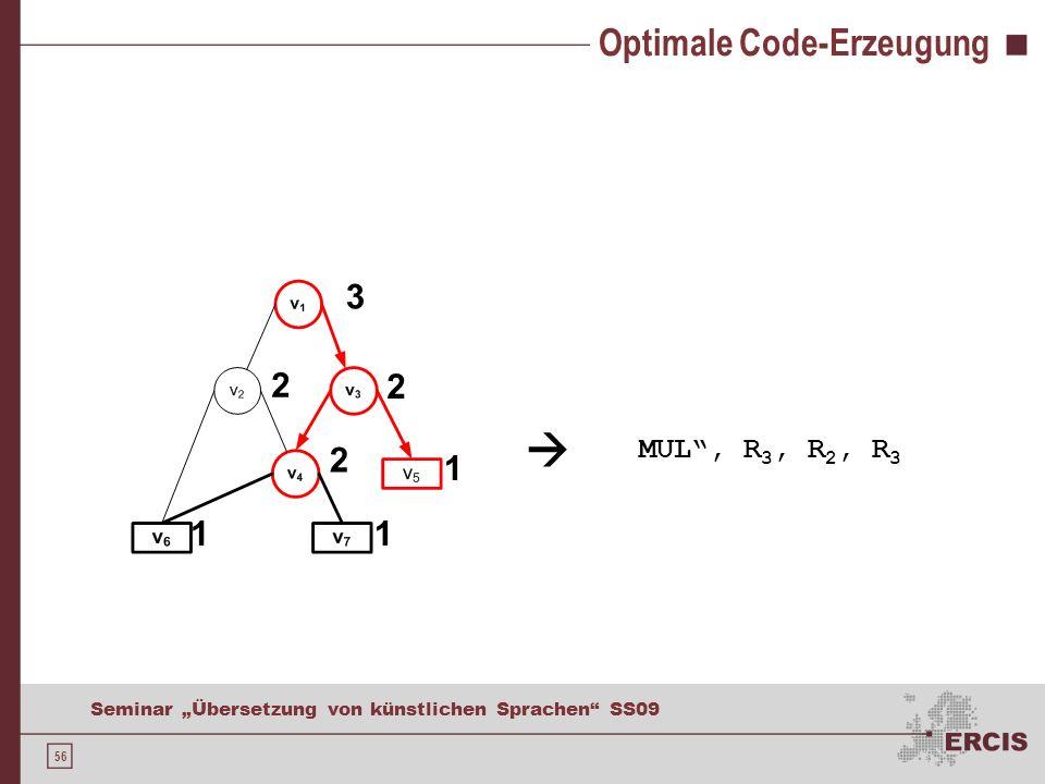 56 Seminar Übersetzung von künstlichen Sprachen SS09 Optimale Code-Erzeugung MUL, R 3, R 2, R 3 11 1 2 2 2 3