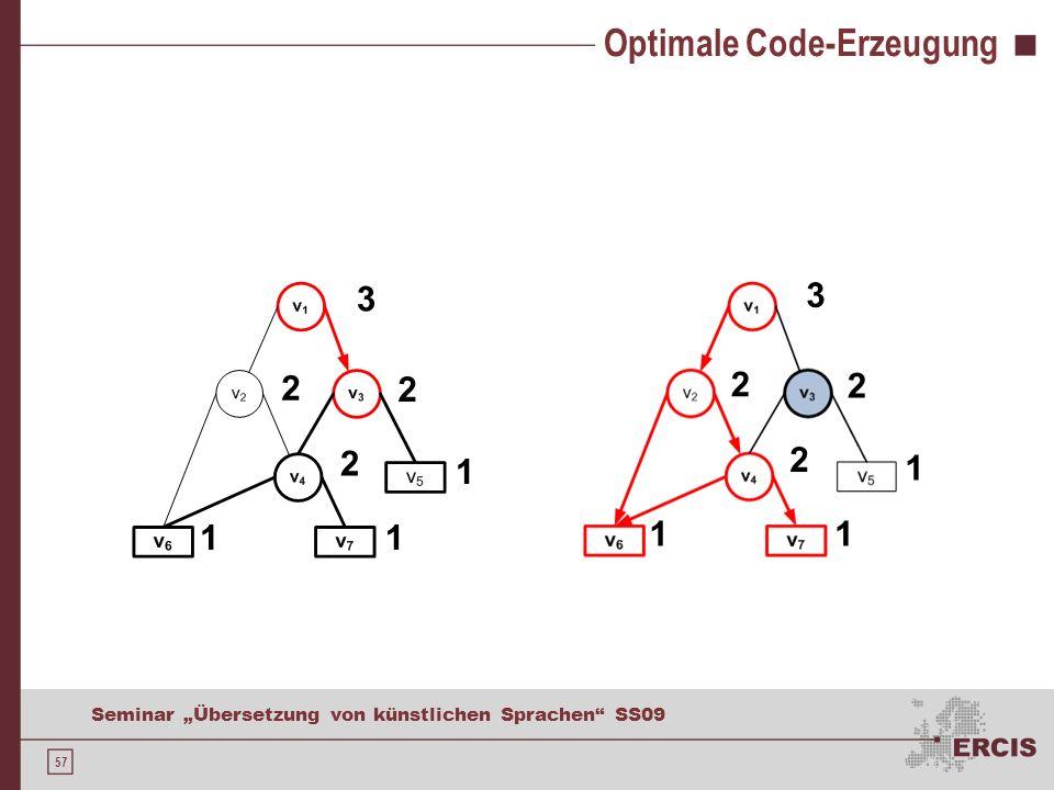 57 Seminar Übersetzung von künstlichen Sprachen SS09 Optimale Code-Erzeugung 11 1 2 2 2 3 11 1 2 2 2 3
