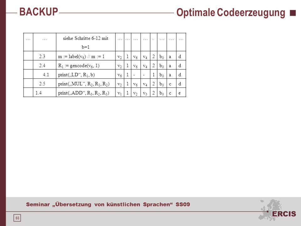 68 Seminar Übersetzung von künstlichen Sprachen SS09 BACKUP Optimale Codeerzeugung …… siehe Schritte 6-12 mit b=1 ………….……… 2.3m := label(v 6 ) // m := 1v2v2 1v6v6 v4v4 2b0b0 ad 2.4R 1 := gencode(v 6, 1)v2v2 1v6v6 v4v4 2b0b0 ad 4.1print(LD, R 1, b)v6v6 1--1b0b0 ad 2.5print(MUL, R 2, R 1, R 2 )v2v2 1v6v6 v4v4 2b0b0 cd 1.4print(ADD, R 3, R 2, R 3 )v1v1 1v2v2 v3v3 2b0b0 ce