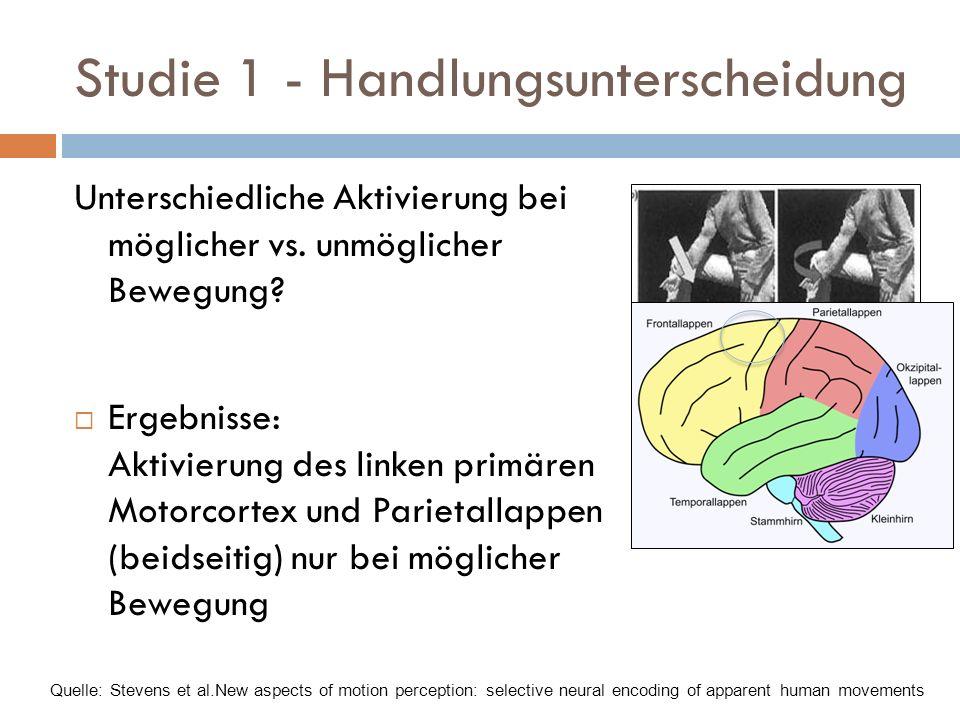 Studie 1 - Handlungsunterscheidung Unterschiedliche Aktivierung bei möglicher vs.
