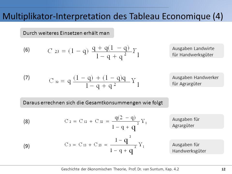 Multiplikator-Interpretation des Tableau Economique (4) Geschichte der ökonomischen Theorie, Prof.