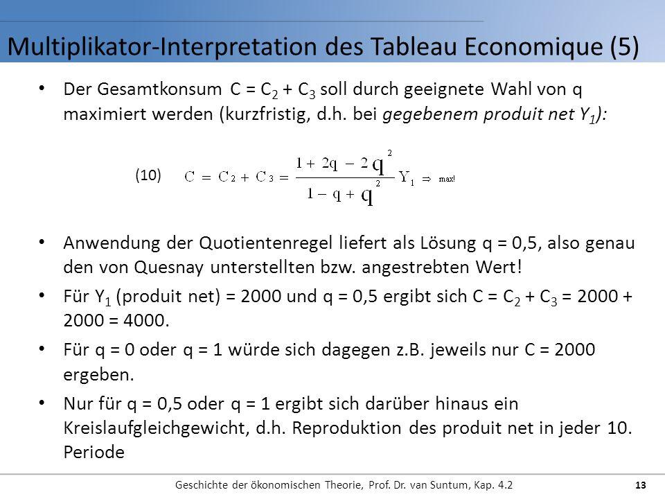 Multiplikator-Interpretation des Tableau Economique (5) Geschichte der ökonomischen Theorie, Prof.