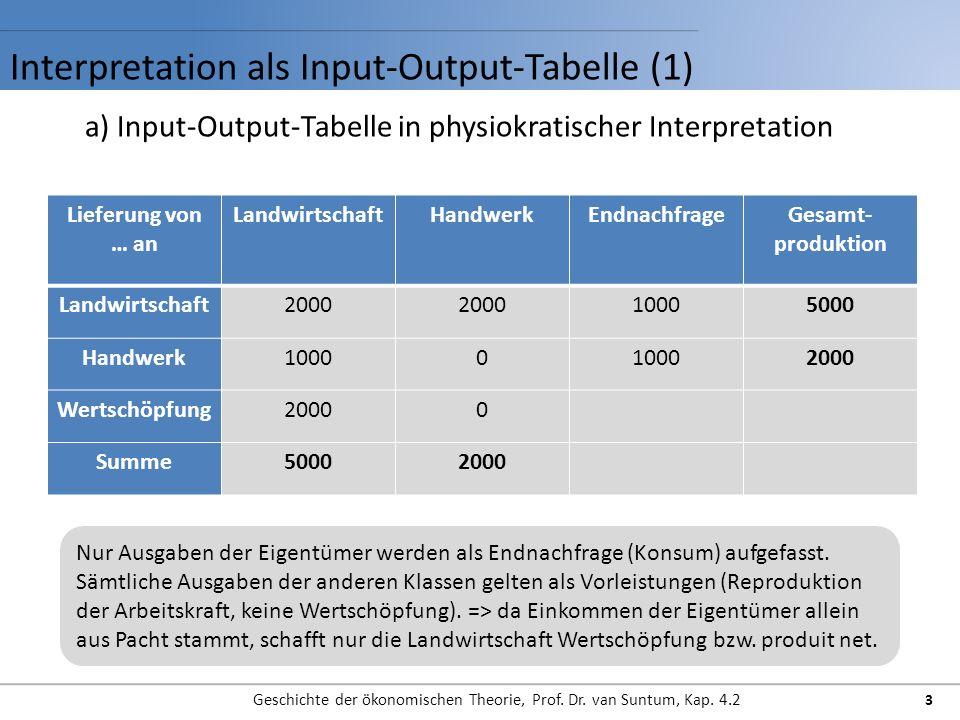 Interpretation als Input-Output-Tabelle (1) Geschichte der ökonomischen Theorie, Prof.