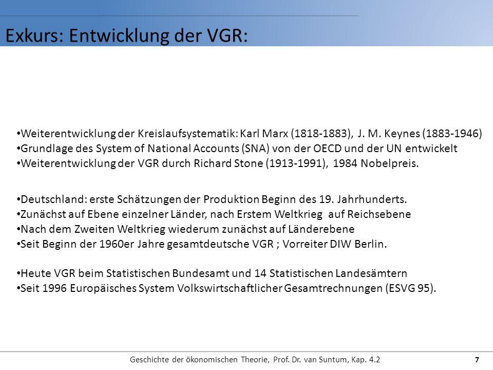 Exkurs: Entwicklung der VGR: Geschichte der ökonomischen Theorie, Prof.
