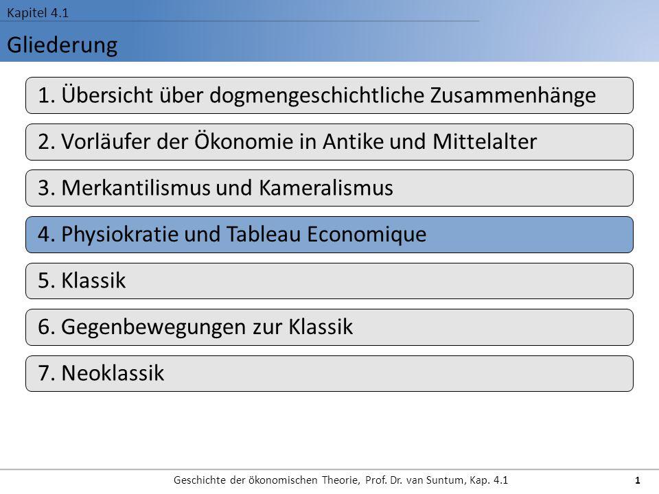 Gliederung Kapitel 4.1 Geschichte der ökonomischen Theorie, Prof. Dr. van Suntum, Kap. 4.1 1 1. Übersicht über dogmengeschichtliche Zusammenhänge 2. V