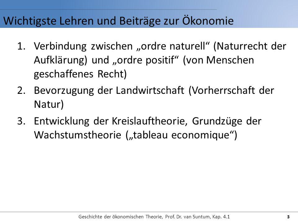 Wichtigste Lehren und Beiträge zur Ökonomie Geschichte der ökonomischen Theorie, Prof. Dr. van Suntum, Kap. 4.1 3 1.Verbindung zwischen ordre naturell