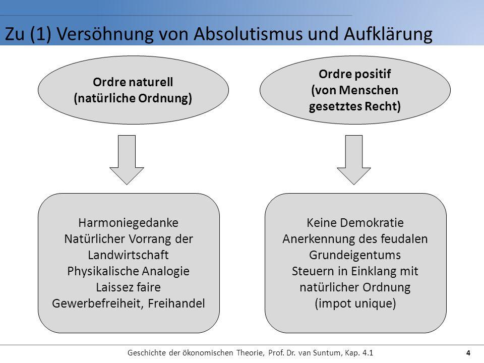 Zu (1) Versöhnung von Absolutismus und Aufklärung Geschichte der ökonomischen Theorie, Prof. Dr. van Suntum, Kap. 4.1 4 Ordre naturell (natürliche Ord