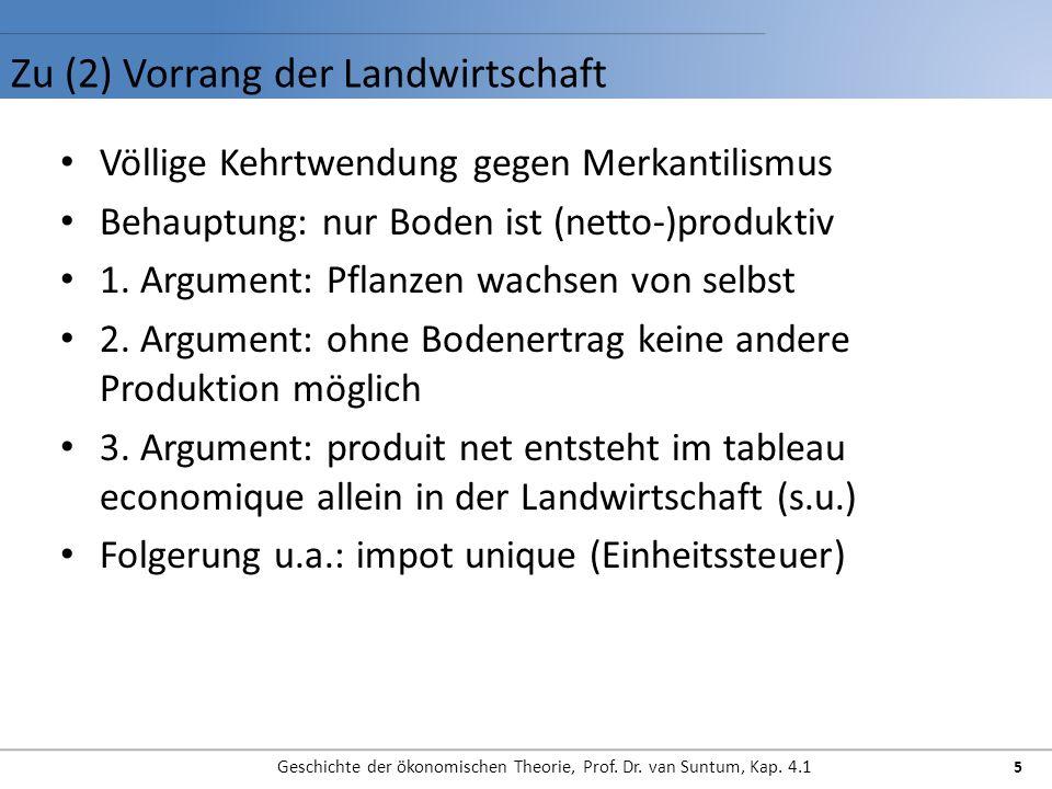 Zu (2) Vorrang der Landwirtschaft Geschichte der ökonomischen Theorie, Prof. Dr. van Suntum, Kap. 4.1 5 Völlige Kehrtwendung gegen Merkantilismus Beha