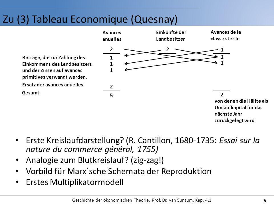 Zu (3) Tableau Economique (Quesnay) Geschichte der ökonomischen Theorie, Prof. Dr. van Suntum, Kap. 4.1 6 Erste Kreislaufdarstellung? (R. Cantillon, 1
