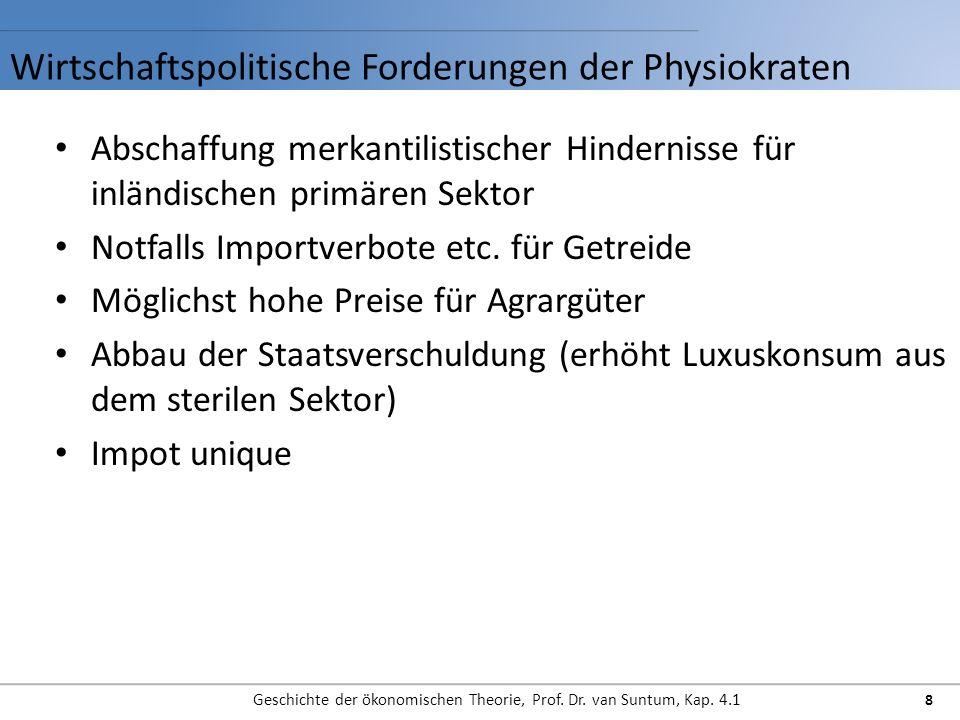 Wirtschaftspolitische Forderungen der Physiokraten Geschichte der ökonomischen Theorie, Prof. Dr. van Suntum, Kap. 4.1 8 Abschaffung merkantilistische