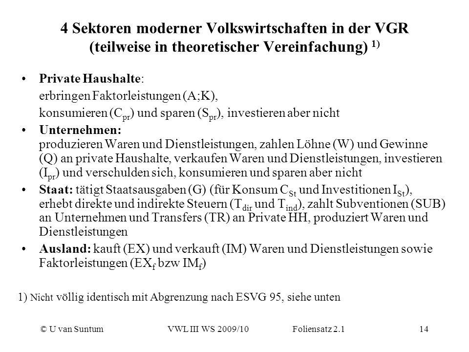 © U van SuntumVWL III WS 2009/10 Foliensatz 2.114 4 Sektoren moderner Volkswirtschaften in der VGR (teilweise in theoretischer Vereinfachung) 1) Priva