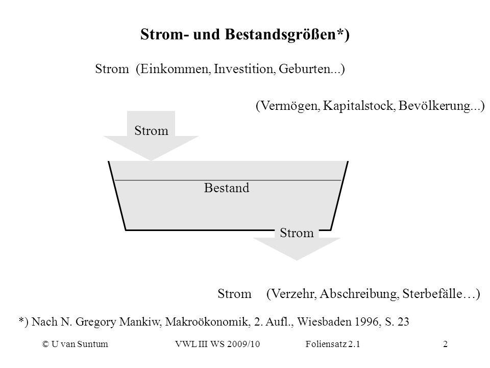 © U van SuntumVWL III WS 2009/10 Foliensatz 2.12 Strom- und Bestandsgrößen*) Strom *) Nach N. Gregory Mankiw, Makroökonomik, 2. Aufl., Wiesbaden 1996,