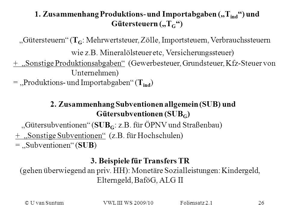 © U van SuntumVWL III WS 2009/10 Foliensatz 2.126 1. Zusammenhang Produktions- und Importabgaben (T ind ) und Gütersteuern (T G ) Gütersteuern (T G :