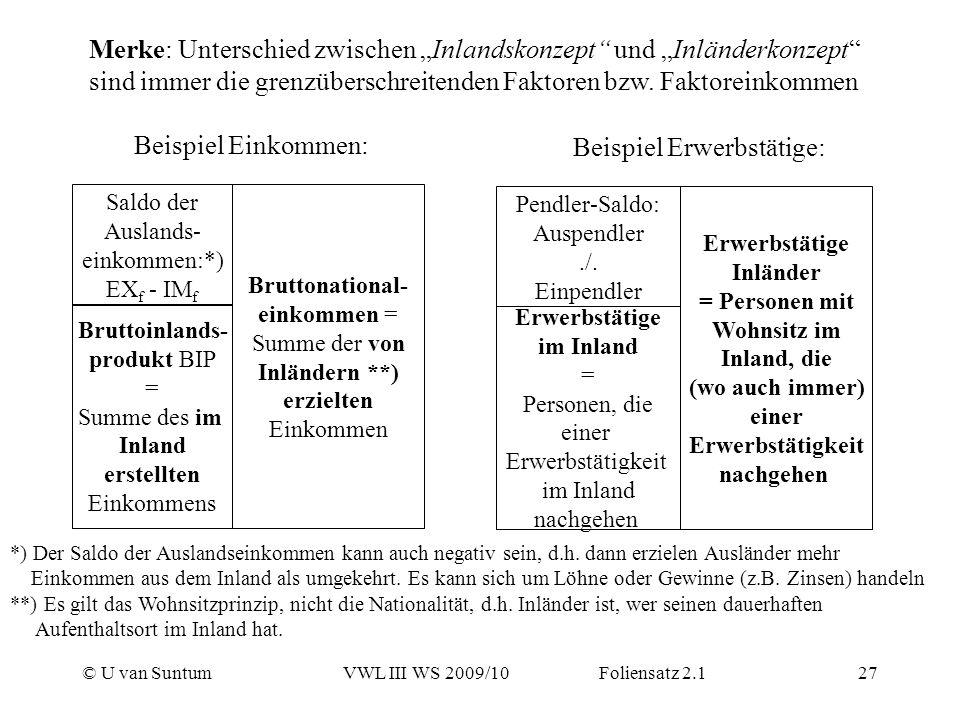 © U van SuntumVWL III WS 2009/10 Foliensatz 2.127 Bruttoinlands- produkt BIP = Summe des im Inland erstellten Einkommens Bruttonational- einkommen = S