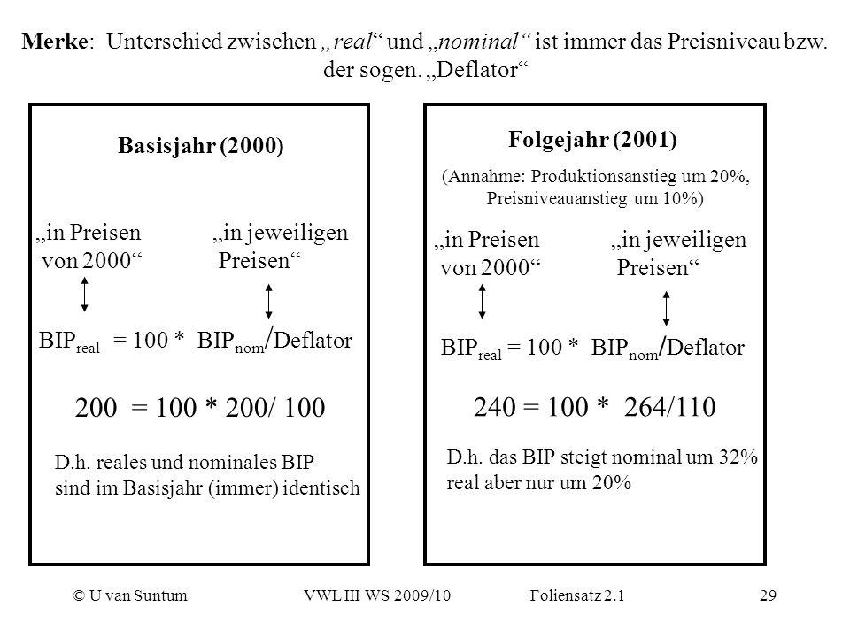 © U van SuntumVWL III WS 2009/10 Foliensatz 2.129 Merke: Unterschied zwischen real und nominal ist immer das Preisniveau bzw. der sogen. Deflator Basi