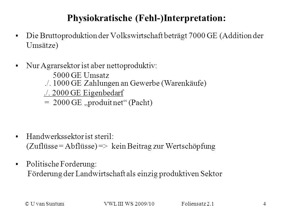 © U van SuntumVWL III WS 2009/10 Foliensatz 2.14 Physiokratische (Fehl-)Interpretation: Die Bruttoproduktion der Volkswirtschaft beträgt 7000 GE (Addi