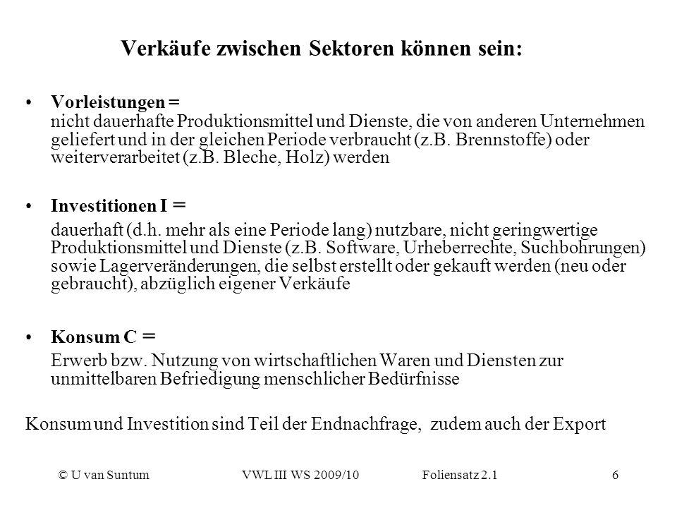 © U van SuntumVWL III WS 2009/10 Foliensatz 2.16 Verkäufe zwischen Sektoren können sein: Vorleistungen = nicht dauerhafte Produktionsmittel und Dienst
