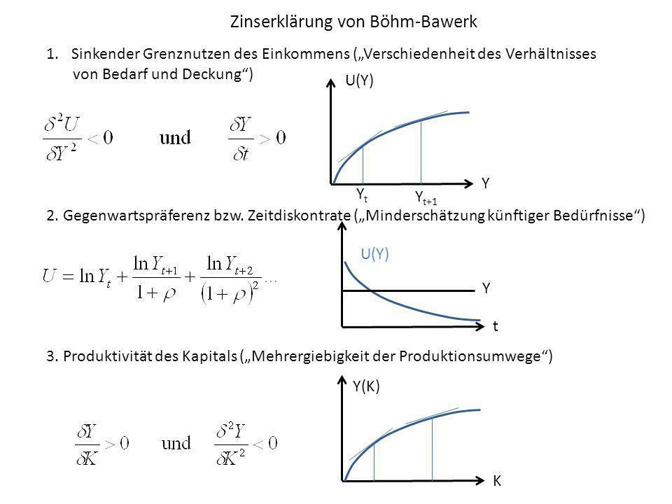 Zinserklärung von Böhm-Bawerk 1.Sinkender Grenznutzen des Einkommens (Verschiedenheit des Verhältnisses von Bedarf und Deckung) 2. Gegenwartspräferenz