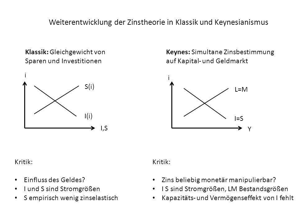 Weiterentwicklung der Zinstheorie in Klassik und Keynesianismus Klassik: Gleichgewicht von Sparen und Investitionen Keynes: Simultane Zinsbestimmung a