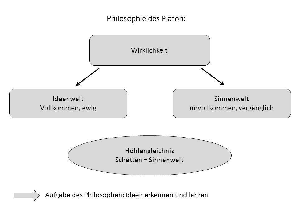 Wirklichkeit Sinnenwelt unvollkommen, vergänglich Ideenwelt Vollkommen, ewig Höhlengleichnis Schatten = Sinnenwelt Aufgabe des Philosophen: Ideen erke