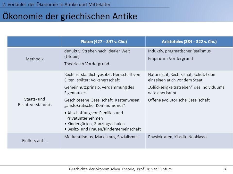Ökonomie der griechischen Antike 2. Vorläufer der Ökonomie in Antike und Mittelalter Geschichte der ökonomischen Theorie, Prof. Dr. van Suntum 2 Plato