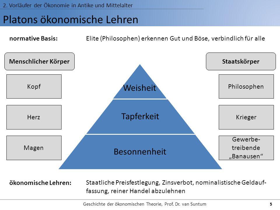 Platons ökonomische Lehren 2. Vorläufer der Ökonomie in Antike und Mittelalter Geschichte der ökonomischen Theorie, Prof. Dr. van Suntum 5 Menschliche