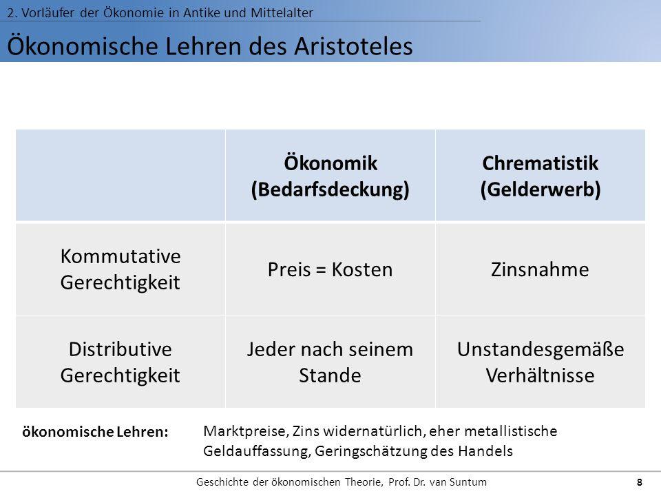 Ökonomische Lehren des Aristoteles 2. Vorläufer der Ökonomie in Antike und Mittelalter Geschichte der ökonomischen Theorie, Prof. Dr. van Suntum 8 öko