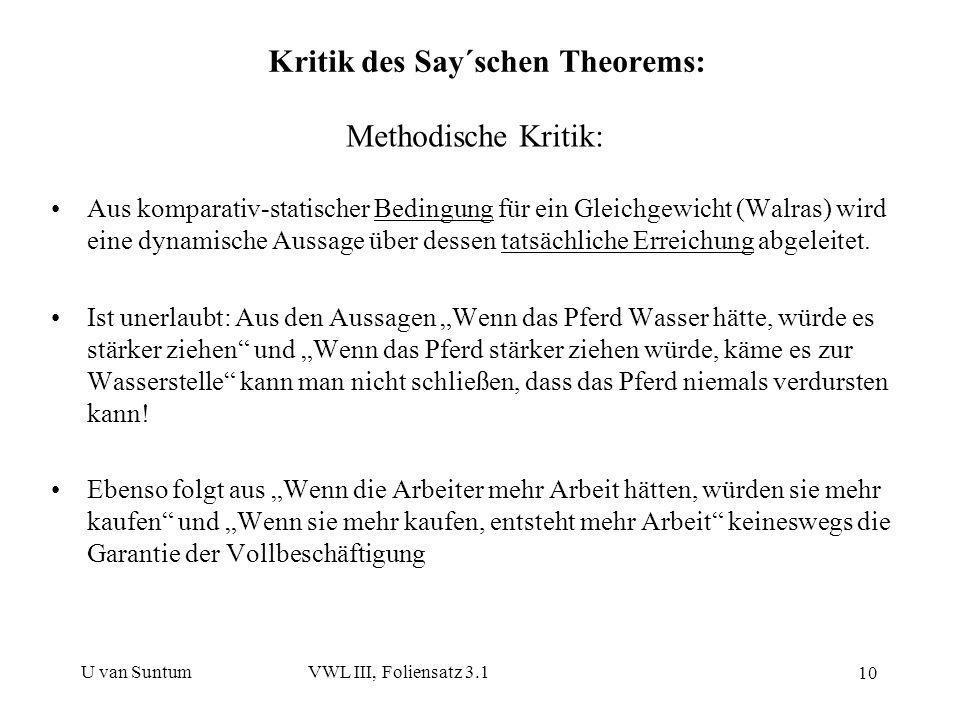 U van SuntumVWL III, Foliensatz 3.1 10 Kritik des Say´schen Theorems: Aus komparativ-statischer Bedingung für ein Gleichgewicht (Walras) wird eine dyn
