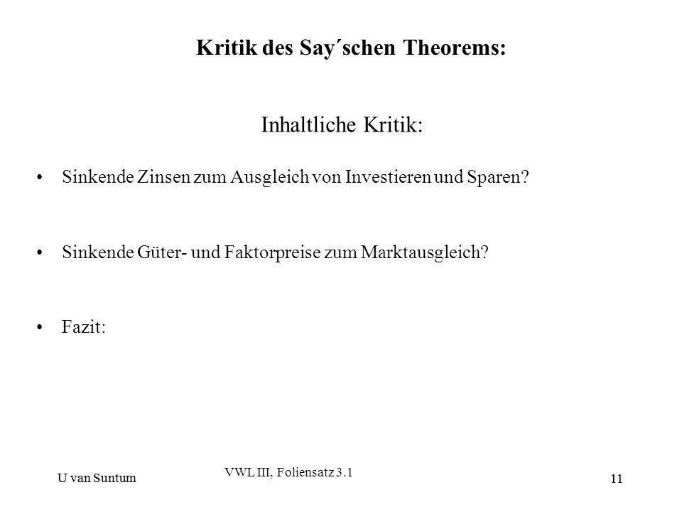 U van Suntum 11 Kritik des Say´schen Theorems: Inhaltliche Kritik: Sinkende Zinsen zum Ausgleich von Investieren und Sparen? Sinkende Güter- und Fakto