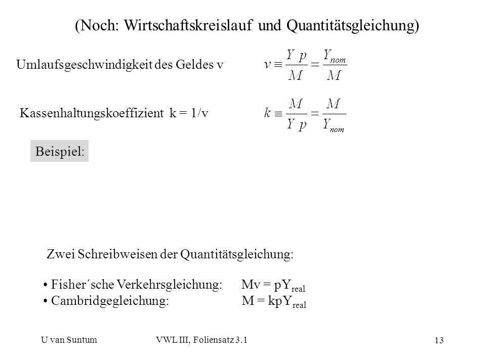 U van SuntumVWL III, Foliensatz 3.1 13 (Noch: Wirtschaftskreislauf und Quantitätsgleichung) Zwei Schreibweisen der Quantitätsgleichung: Fisher´sche Ve