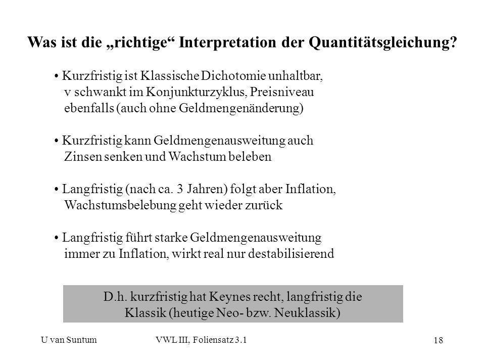 U van SuntumVWL III, Foliensatz 3.1 18 Was ist die richtige Interpretation der Quantitätsgleichung? Kurzfristig ist Klassische Dichotomie unhaltbar, v