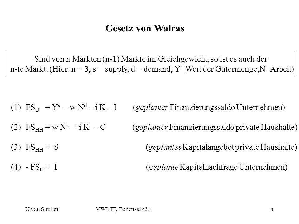 U van SuntumVWL III, Foliensatz 3.1 4 Gesetz von Walras Sind von n Märkten (n-1) Märkte im Gleichgewicht, so ist es auch der n-te Markt. (Hier: n = 3;