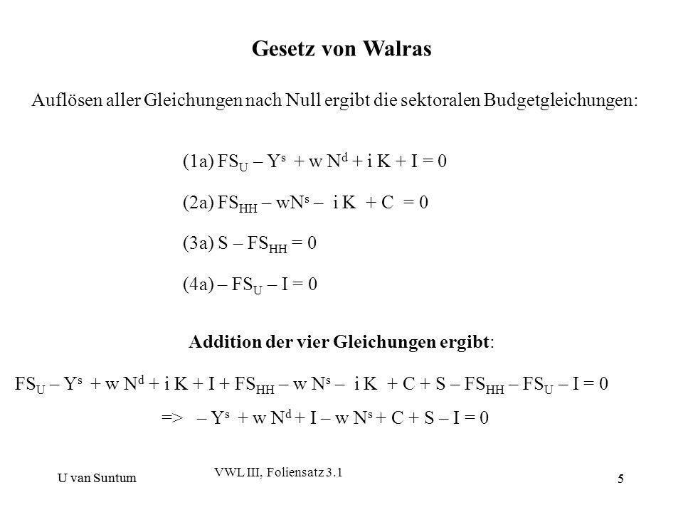 U van Suntum 5 Gesetz von Walras Auflösen aller Gleichungen nach Null ergibt die sektoralen Budgetgleichungen: (1a) FS U – Y s + w N d + i K + I = 0 (