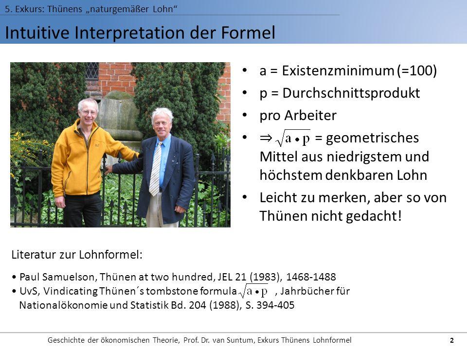Intuitive Interpretation der Formel 5. Exkurs: Thünens naturgemäßer Lohn Geschichte der ökonomischen Theorie, Prof. Dr. van Suntum, Exkurs Thünens Loh