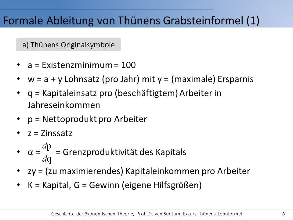 Formale Ableitung von Thünens Grabsteinformel (1) Geschichte der ökonomischen Theorie, Prof. Dr. van Suntum, Exkurs Thünens Lohnformel 8 a = Existenzm