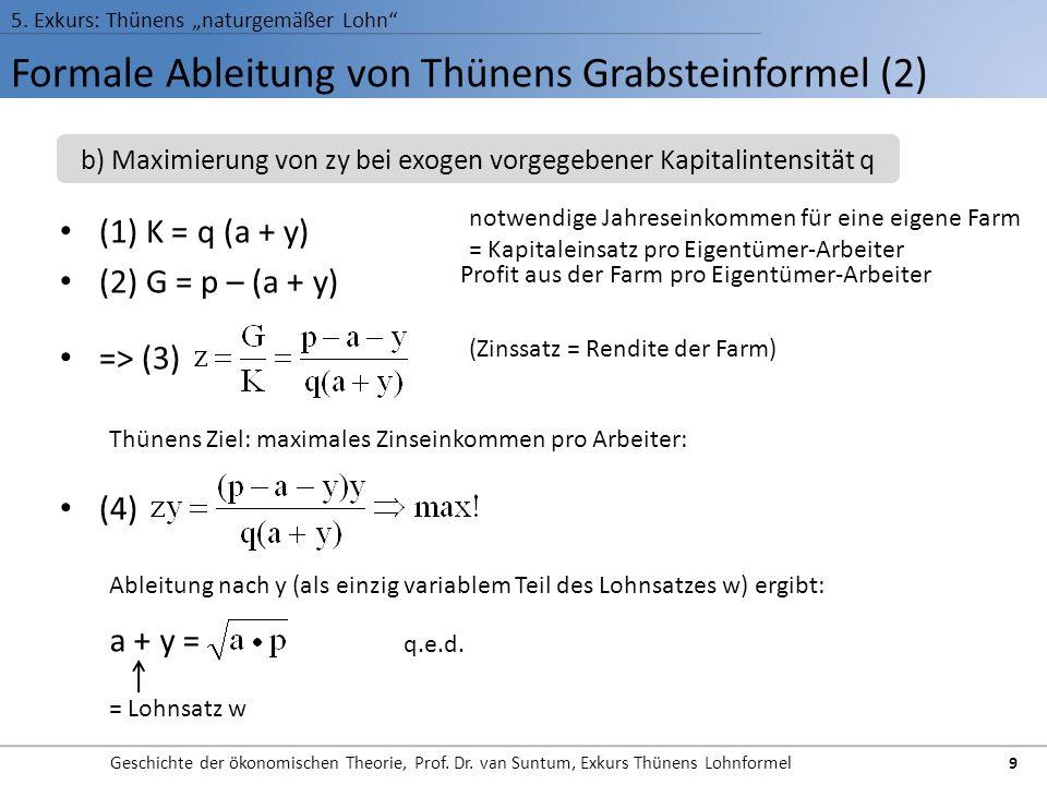 Formale Ableitung von Thünens Grabsteinformel (2) 5. Exkurs: Thünens naturgemäßer Lohn Geschichte der ökonomischen Theorie, Prof. Dr. van Suntum, Exku