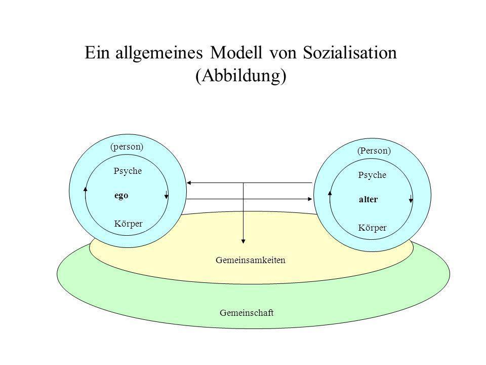 Psyche Körper alter Psyche Körper ego Ein allgemeines Modell von Sozialisation (Abbildung) Gemeinsamkeiten Gemeinschaft (person) (Person)
