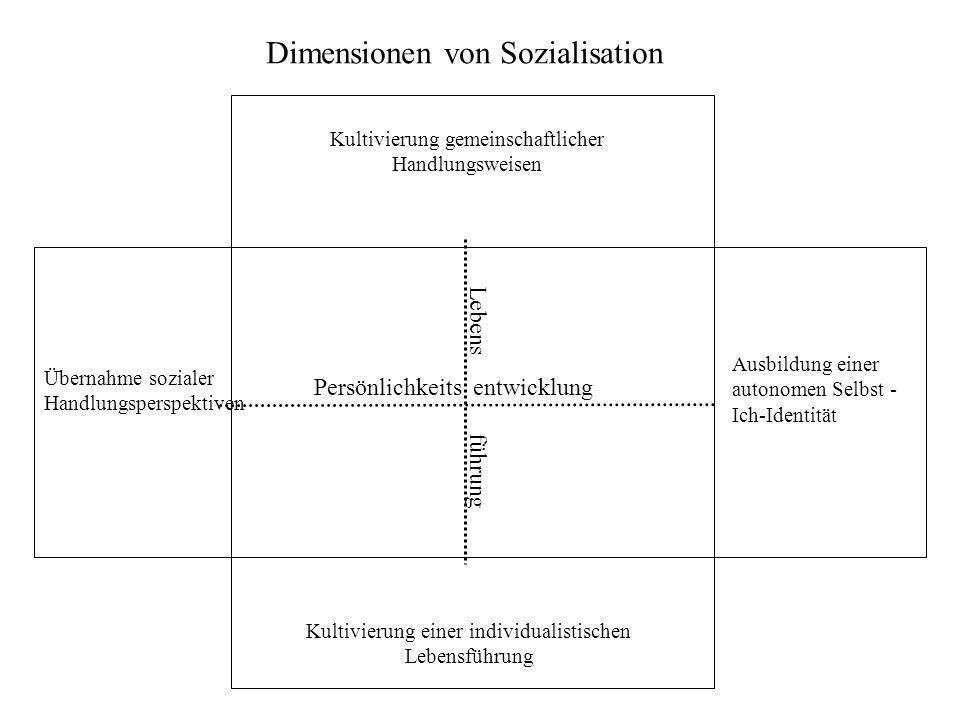 Kultivierung einer individualistischen Lebensführung Ausbildung einer autonomen Selbst - Ich-Identität Übernahme sozialer Handlungsperspektiven Kultiv