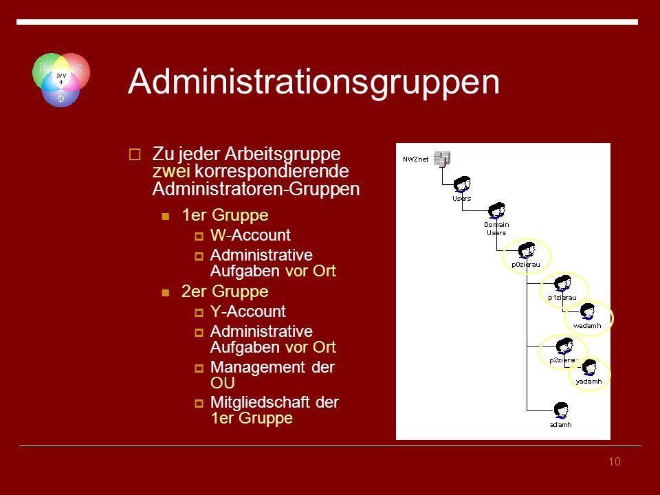 10 Administrationsgruppen Zu jeder Arbeitsgruppe zwei korrespondierende Administratoren-Gruppen 1er Gruppe W-Account Administrative Aufgaben vor Ort 2