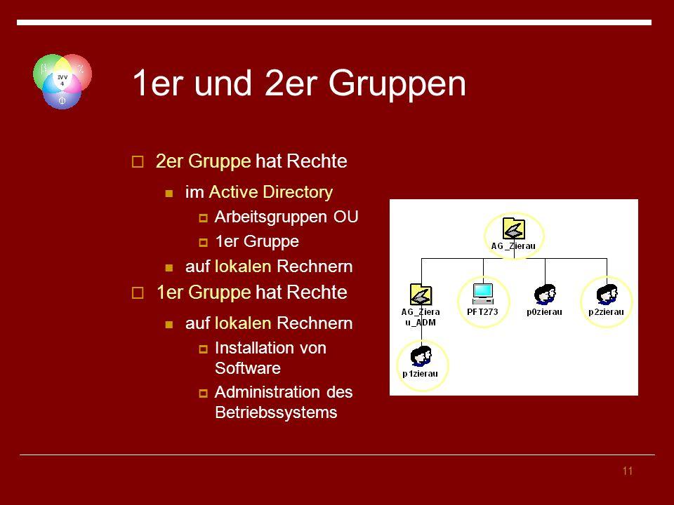 11 1er und 2er Gruppen 2er Gruppe hat Rechte im Active Directory Arbeitsgruppen OU 1er Gruppe auf lokalen Rechnern 1er Gruppe hat Rechte auf lokalen R