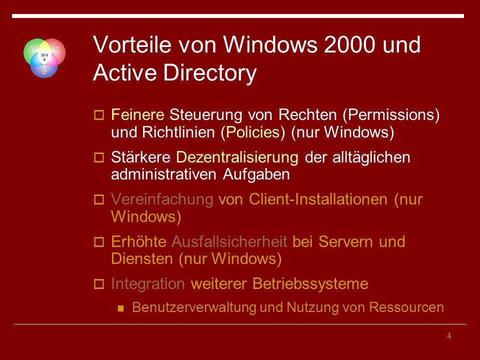 4 Vorteile von Windows 2000 und Active Directory Feinere Steuerung von Rechten (Permissions) und Richtlinien (Policies) (nur Windows) Stärkere Dezentr