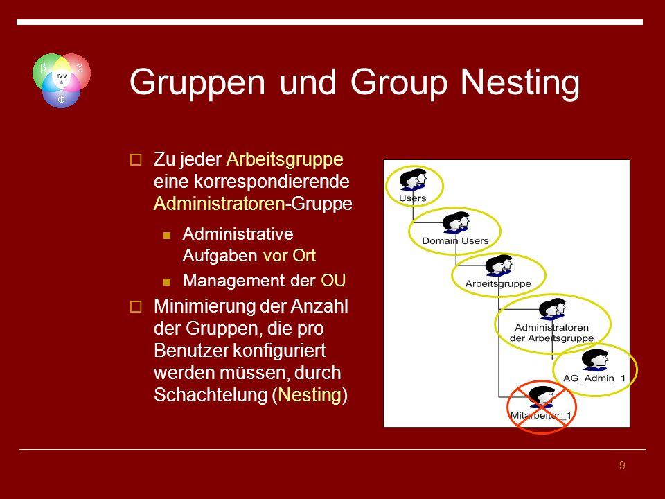9 Gruppen und Group Nesting Zu jeder Arbeitsgruppe eine korrespondierende Administratoren-Gruppe Administrative Aufgaben vor Ort Management der OU Min