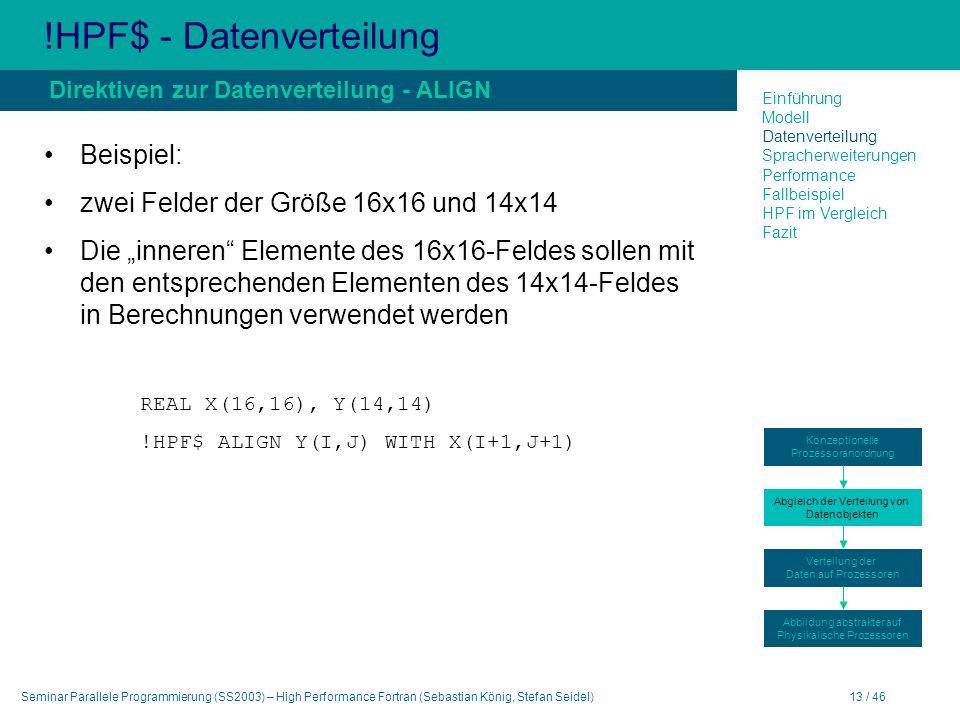 Seminar Parallele Programmierung (SS2003) – High Performance Fortran (Sebastian König, Stefan Seidel)13 / 46 !HPF$ - Datenverteilung Beispiel: zwei Felder der Größe 16x16 und 14x14 Die inneren Elemente des 16x16-Feldes sollen mit den entsprechenden Elementen des 14x14-Feldes in Berechnungen verwendet werden REAL X(16,16), Y(14,14) !HPF$ ALIGN Y(I,J) WITH X(I+1,J+1) Direktiven zur Datenverteilung - ALIGN Einführung Modell Datenverteilung Spracherweiterungen Performance Fallbeispiel HPF im Vergleich Fazit Konzeptionelle Prozessoranordnung Abgleich der Verteilung von Datenobjekten Verteilung der Daten auf Prozessoren Abbildung abstrakter auf Physikalische Prozessoren