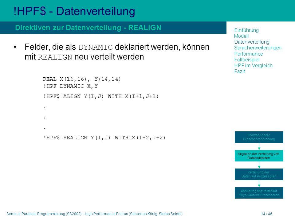Seminar Parallele Programmierung (SS2003) – High Performance Fortran (Sebastian König, Stefan Seidel)14 / 46 !HPF$ - Datenverteilung Felder, die als DYNAMIC deklariert werden, können mit REALIGN neu verteilt werden REAL X(16,16), Y(14,14) !HPF DYNAMIC X,Y !HPF$ ALIGN Y(I,J) WITH X(I+1,J+1).