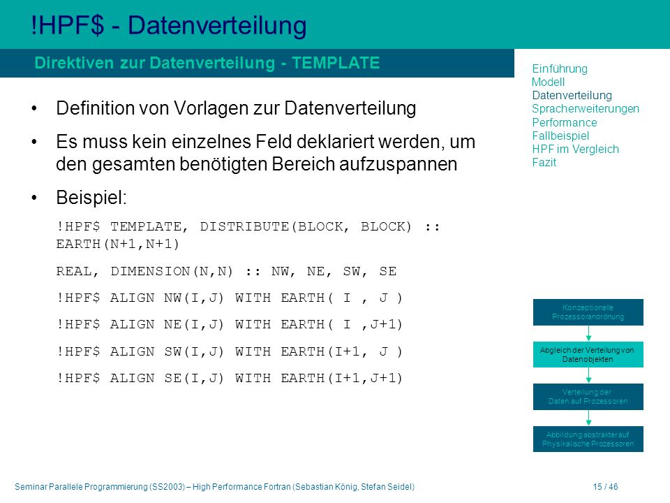 Seminar Parallele Programmierung (SS2003) – High Performance Fortran (Sebastian König, Stefan Seidel)15 / 46 !HPF$ - Datenverteilung Definition von Vo