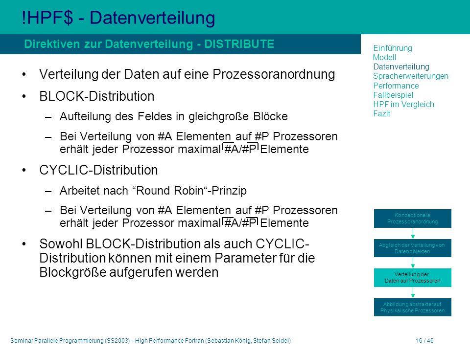 Seminar Parallele Programmierung (SS2003) – High Performance Fortran (Sebastian König, Stefan Seidel)16 / 46 Verteilung der Daten auf eine Prozessoran