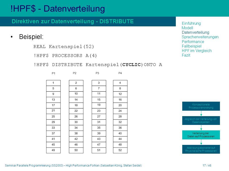 Seminar Parallele Programmierung (SS2003) – High Performance Fortran (Sebastian König, Stefan Seidel)17 / 46 !HPF$ - Datenverteilung Beispiel: REAL Kartenspiel(52) !HPF$ PROCESSORS A(4) !HPF$ DISTRIBUTE Kartenspiel(CYCLIC)ONTO A Direktiven zur Datenverteilung - DISTRIBUTE Einführung Modell Datenverteilung Spracherweiterungen Performance Fallbeispiel HPF im Vergleich Fazit Konzeptionelle Prozessoranordnung Abgleich der Verteilung von Datenobjekten Verteilung der Daten auf Prozessoren Abbildung abstrakter auf Physikalische Prozessoren