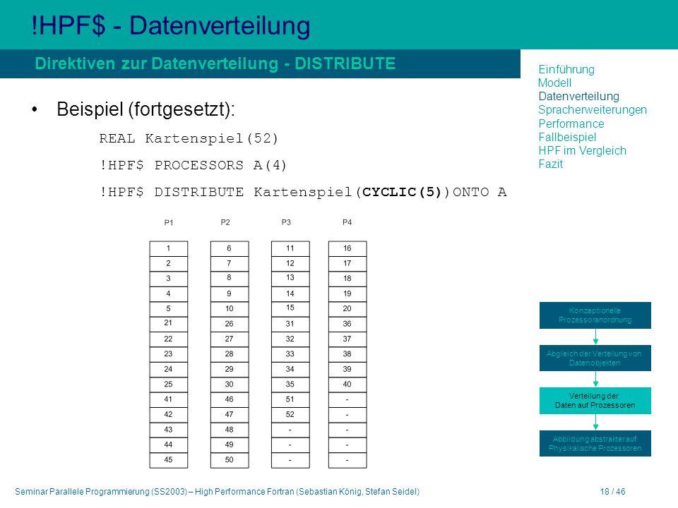 Seminar Parallele Programmierung (SS2003) – High Performance Fortran (Sebastian König, Stefan Seidel)18 / 46 !HPF$ - Datenverteilung Beispiel (fortgesetzt): REAL Kartenspiel(52) !HPF$ PROCESSORS A(4) !HPF$ DISTRIBUTE Kartenspiel(CYCLIC(5))ONTO A Direktiven zur Datenverteilung - DISTRIBUTE Einführung Modell Datenverteilung Spracherweiterungen Performance Fallbeispiel HPF im Vergleich Fazit Konzeptionelle Prozessoranordnung Abgleich der Verteilung von Datenobjekten Verteilung der Daten auf Prozessoren Abbildung abstrakter auf Physikalische Prozessoren